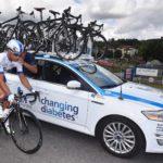 Team Novo Nordisk | 2016 Tour de Pologne